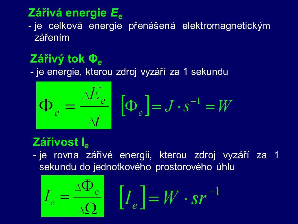 2. PŘENOS ENERGIE ZÁŘENÍ - -elektromagnetickým zářením se přenáší energie  RADIOMETRICKÉ VELIČINY charakterizují energii přenášenou zářením EeEe ΦeΦe