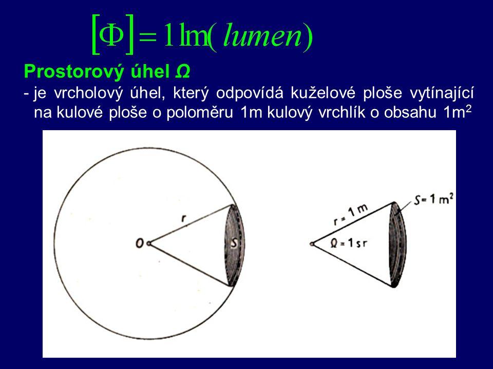 Intenzita vyzařování M e - -je rovna zářivému toku vysílaného z plochy zdroje o obsahu 1 m 2  FOTOMETRICKÉ VELIČINY charakterizují přenos energie optického záření a jeho účinek na zrak Světelný tok Φ - -je intenzita zrakového vjemu normálního oka, vyvolaného energií světelné ho záření, která projde za jednotku času určitou plochou prostoru, kterým se světlo šíří