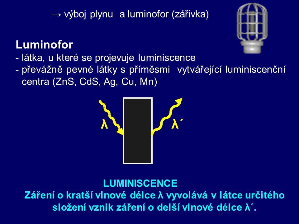 3. ELEKTROMAGNETICKÉ ZÁŘENÍ LÁTEK Elektromagnetické záření vydávají všechna tělesa.