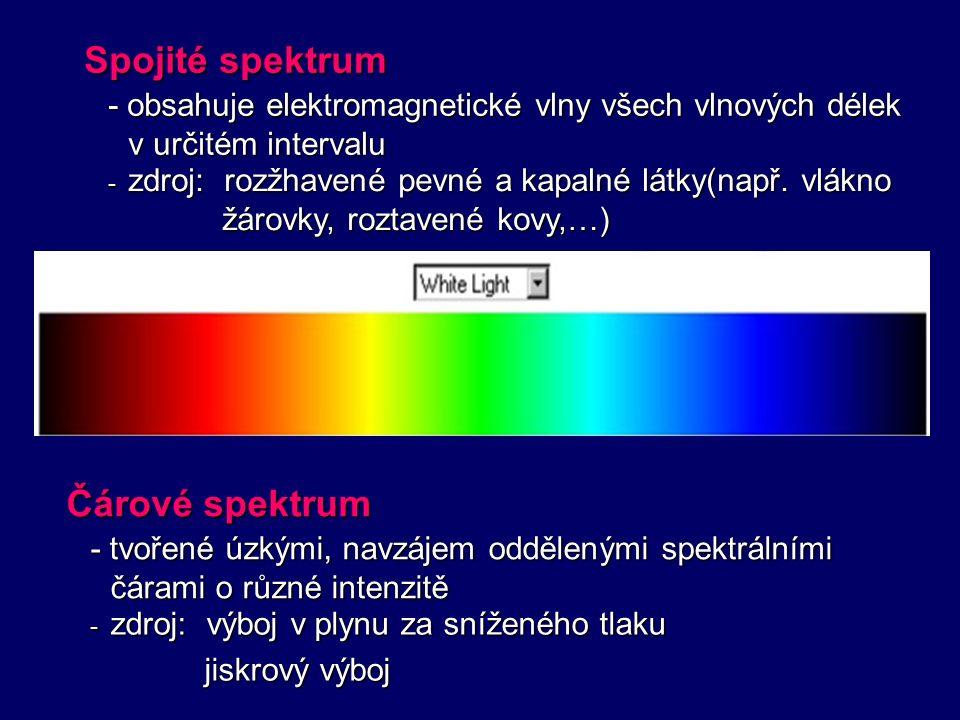 5. SPEKTRA LÁTEK EMISNÍ SPEKTRUM Soubor frekvencí elektromagnetického záření vyzařovaného látkou SPEKTRA LÁTEK vznikají buď vyzařováním světla ( emisn
