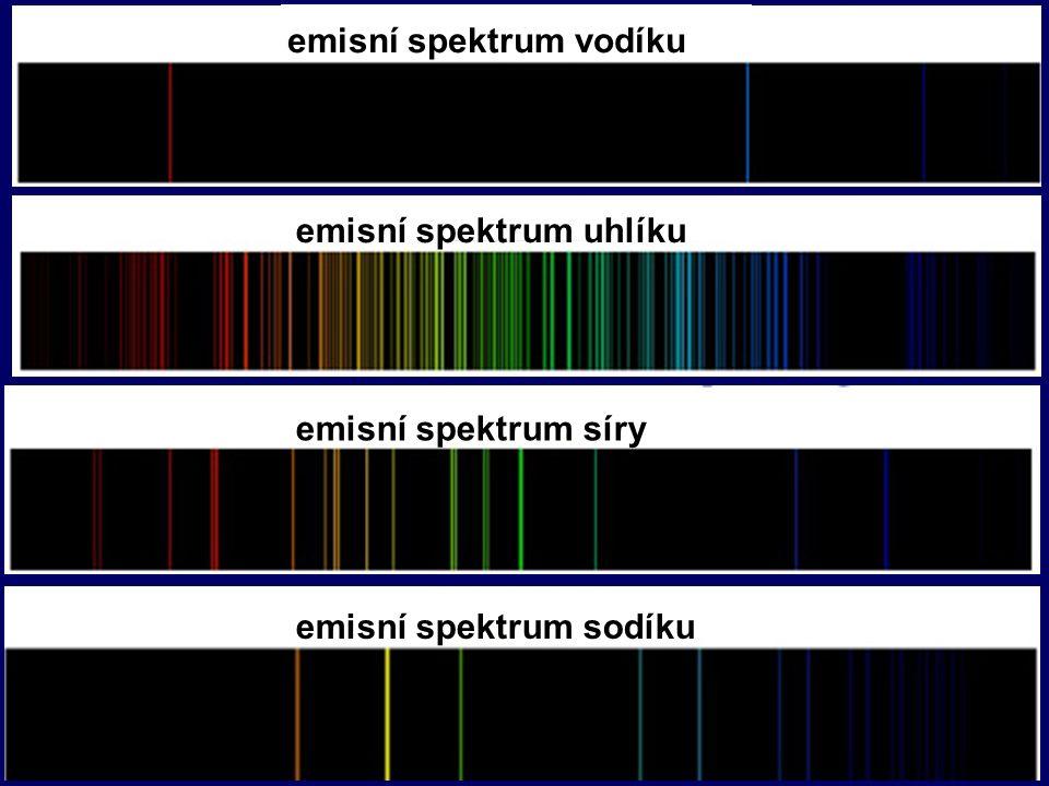 - obsahuje elektromagnetické vlny všech vlnových délek v určitém intervalu Spojité spektrum - zdroj: rozžhavené pevné a kapalné látky(např.