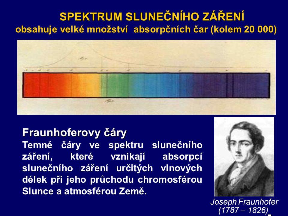 ABSORPČNÍ SPEKTRUM Soubor temných čar (pásů ve spojitém spektru světla), které vznikají při pohlcování záření látkou – rozdělení absorpčního spektra: Čárové spektrum a) Čárové spektrum Pásové spektrum b) Pásové spektrum – na rozdíl od emisních spekter nemusíme vzorek látky rozžhavit na velmi vysokou teplotu - sloučíme-li emisní a absorpční spektrum stejné látky, získáme spektrum spojité