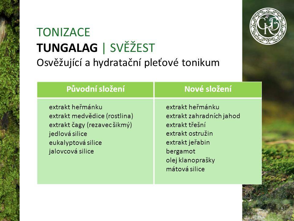 TONIZACE TUNGALAG | SVĚŽEST Osvěžující a hydratační pleťové tonikum Původní složeníNové složení extrakt heřmánku extrakt medvědice (rostlina) extrakt čagy (rezavec šikmý) jedlová silice eukalyptová silice jalovcová silice extrakt heřmánku extrakt zahradních jahod extrakt třešní extrakt ostružin extrakt jeřabin bergamot olej klanoprašky mátová silice