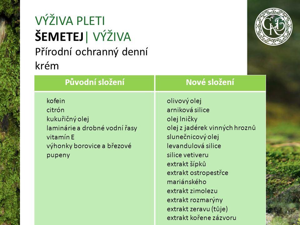 VÝŽIVA PLETI ŠEMETEJ| VÝŽIVA Přírodní ochranný denní krém Původní složeníNové složení kofein citrón kukuřičný olej laminárie a drobné vodní řasy vitamín Е výhonky borovice a březové pupeny olivový olej arniková silice olej lničky olej z jadérek vinných hroznů slunečnicový olej levandulová silice silice vetiveru extrakt šípků extrakt ostropestřce mariánského extrakt zimolezu extrakt rozmarýny extrakt zeravu (tůje) extrakt kořene zázvoru
