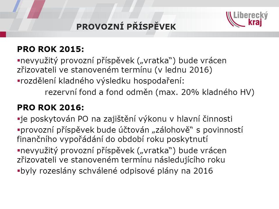 """PROVOZNÍ PŘÍSPĚVEK PRO ROK 2015:  nevyužitý provozní příspěvek (""""vratka ) bude vrácen zřizovateli ve stanoveném termínu (v lednu 2016)  rozdělení kladného výsledku hospodaření: rezervní fond a fond odměn (max."""