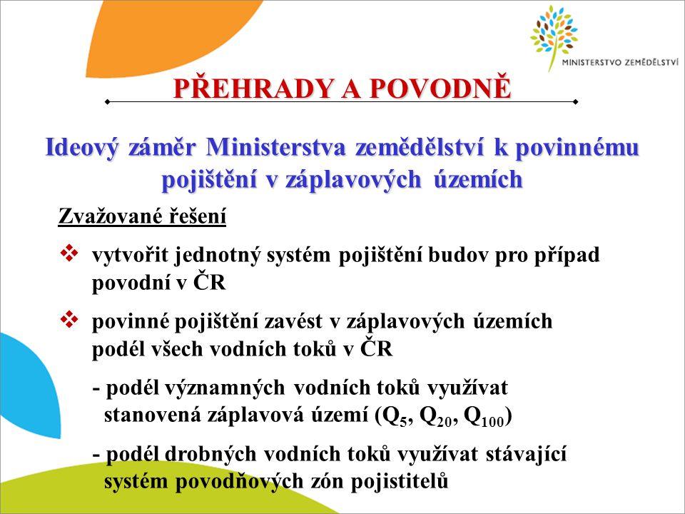 Zvažované řešení  vytvořit jednotný systém pojištění budov pro případ povodní v ČR  povinné pojištění zavést v záplavových územích podél všech vodních toků v ČR - podél významných vodních toků využívat stanovená záplavová území (Q 5, Q 20, Q 100 ) - podél drobných vodních toků využívat stávající systém povodňových zón pojistitelů Ideový záměr Ministerstva zemědělství k povinnému pojištění v záplavových územích PŘEHRADY A POVODNĚ