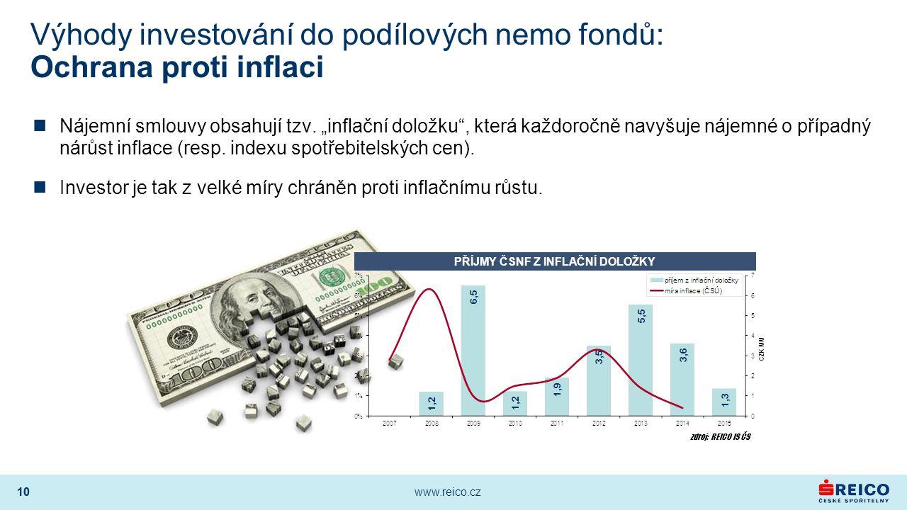 """10 www.reico.cz 10 Výhody investování do podílových nemo fondů: Ochrana proti inflaci Nájemní smlouvy obsahují tzv. """"inflační doložku"""", která každoroč"""