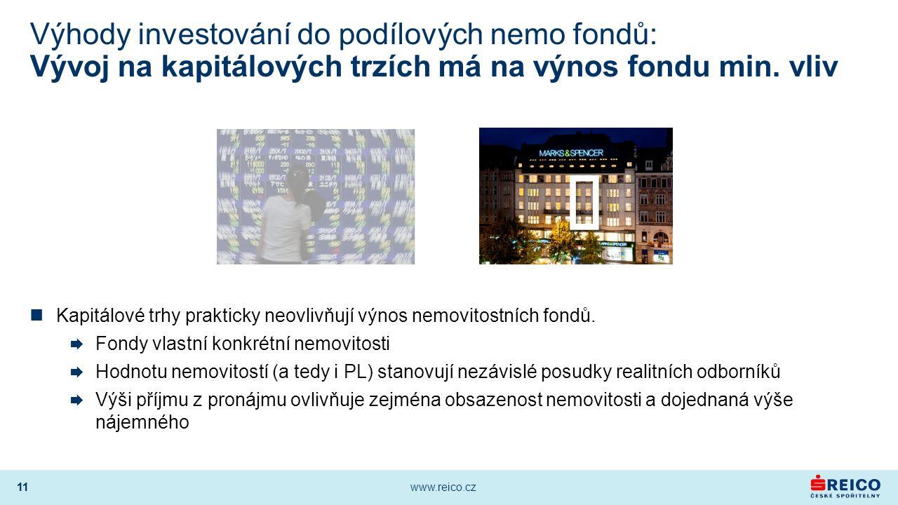11 www.reico.cz 11 Kapitálové trhy prakticky neovlivňují výnos nemovitostních fondů.  Fondy vlastní konkrétní nemovitosti  Hodnotu nemovitostí (a te