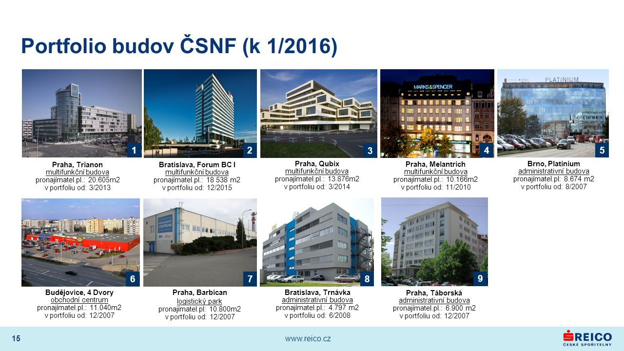 15 www.reico.cz Portfolio budov ČSNF (k 1/2016) Praha, Melantrich multifunkční budova pronajímatel.pl.: 10.166m2 v portfoliu od: 11/2010 2 5 Brno, Pla