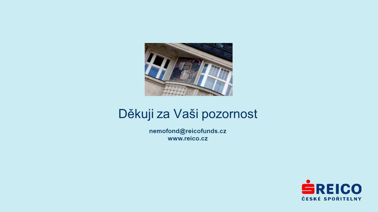 Děkuji za Vaši pozornost nemofond@reicofunds.cz www.reico.cz