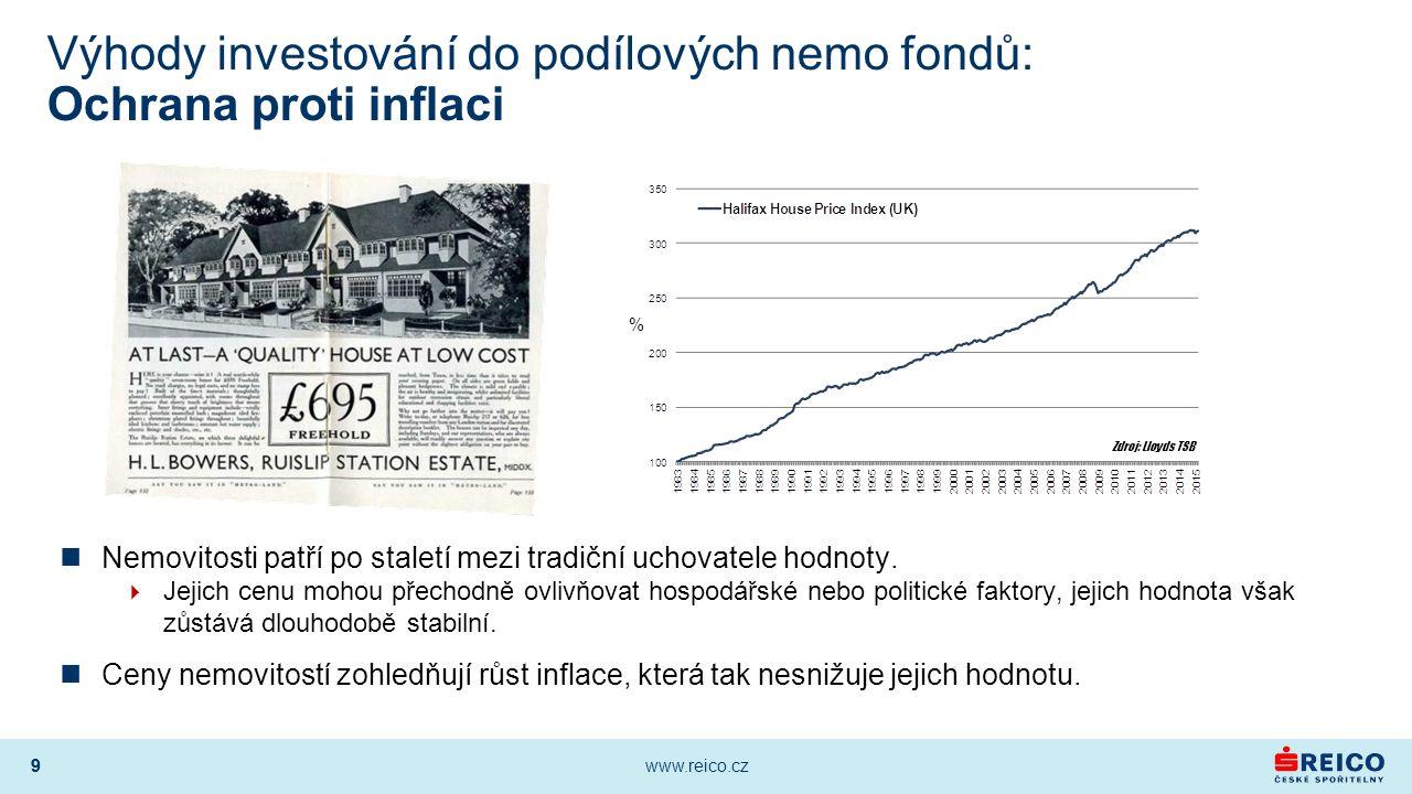9 www.reico.cz 9 Výhody investování do podílových nemo fondů: Ochrana proti inflaci Nemovitosti patří po staletí mezi tradiční uchovatele hodnoty.  J