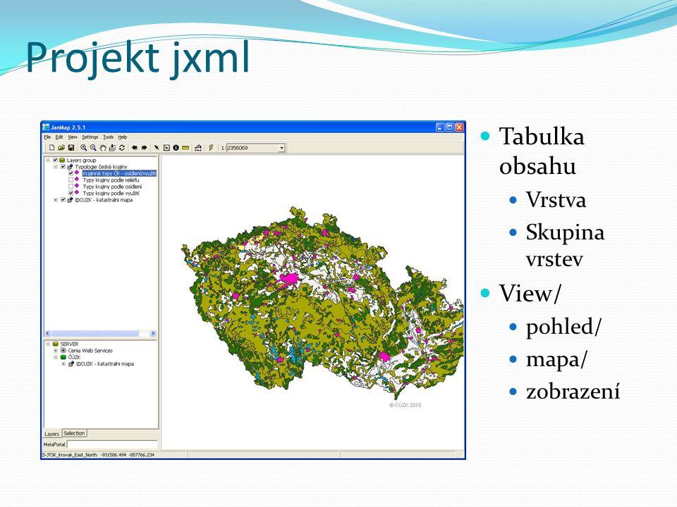 Projekt jxml Tabulka obsahu Vrstva Skupina vrstev View/ pohled/ mapa/ zobrazení