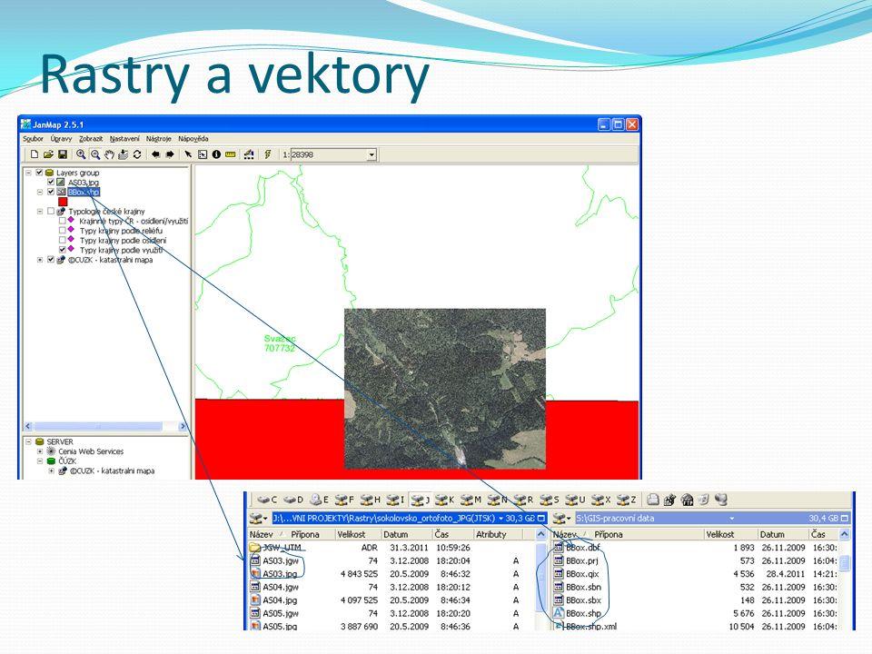 Rastry a vektory