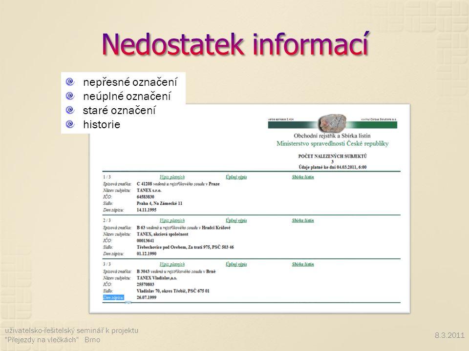 8.3.2011 uživatelsko-řešitelský seminář k projektu Přejezdy na vlečkách Brno nepřesné označení neúplné označení staré označení historie