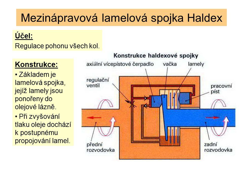 Mezinápravová lamelová spojka Haldex Účel: Regulace pohonu všech kol. Konstrukce: Základem je lamelová spojka, jejíž lamely jsou ponořeny do olejové l