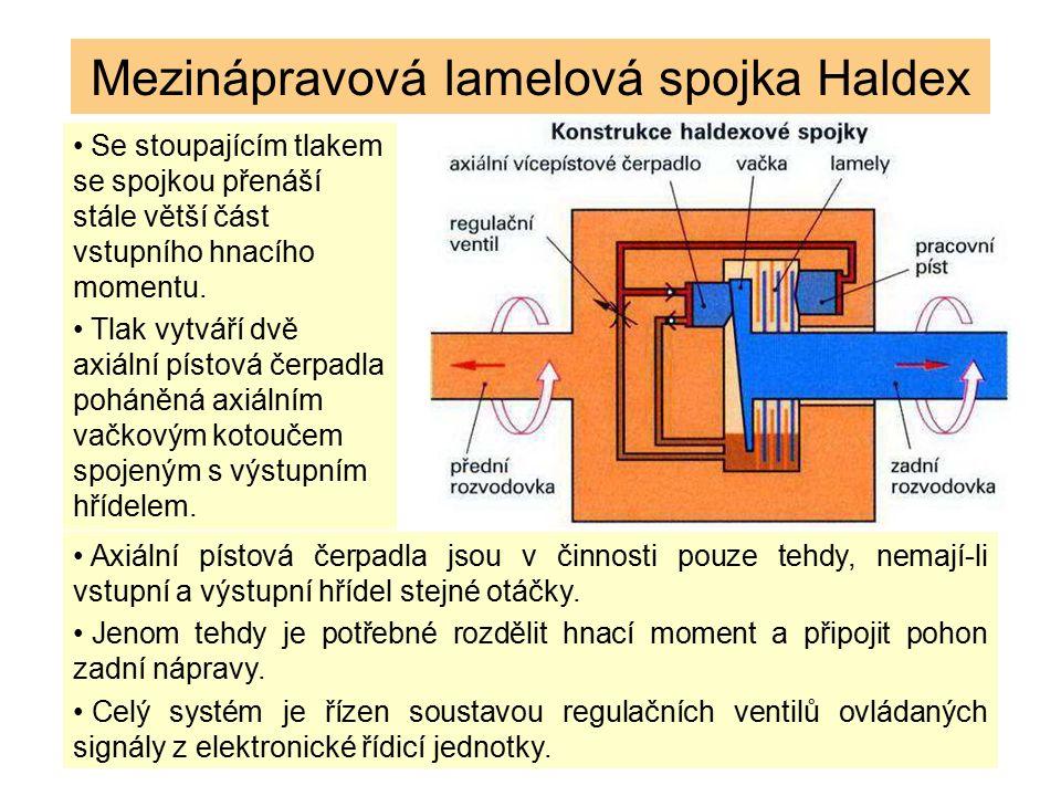 Mezinápravová lamelová spojka Haldex Se stoupajícím tlakem se spojkou přenáší stále větší část vstupního hnacího momentu. Tlak vytváří dvě axiální pís