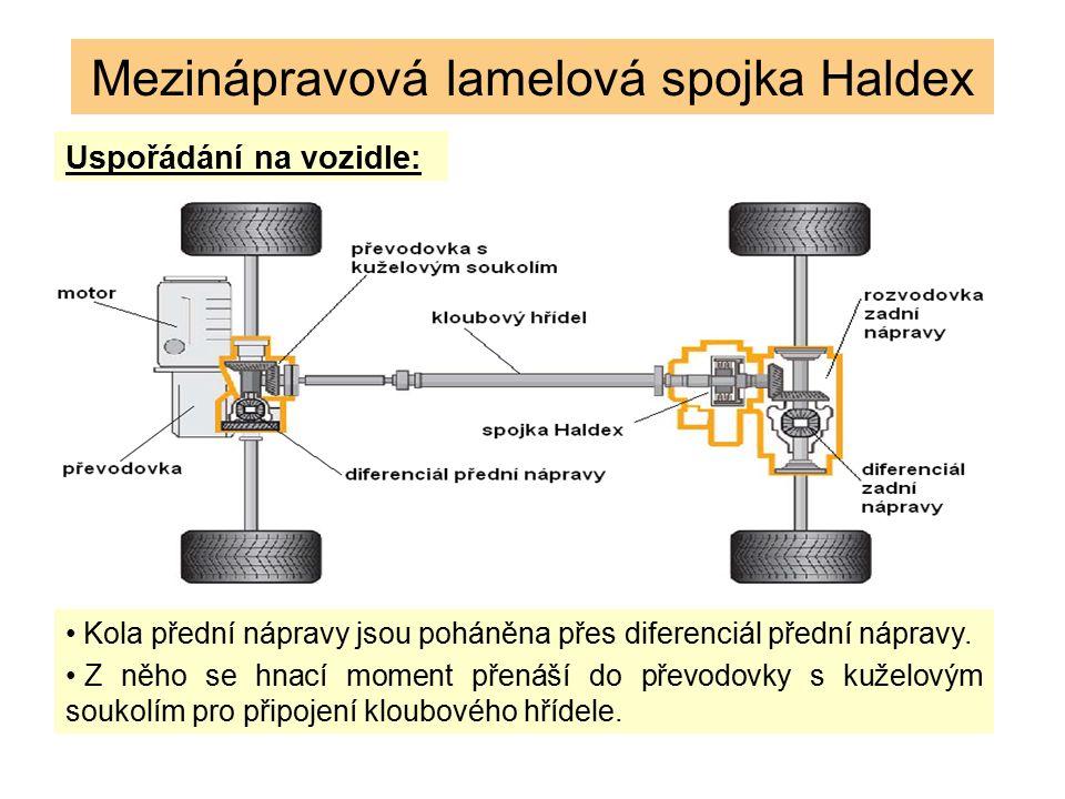 Mezinápravová lamelová spojka Haldex Uspořádání na vozidle: Kola přední nápravy jsou poháněna přes diferenciál přední nápravy. Z něho se hnací moment