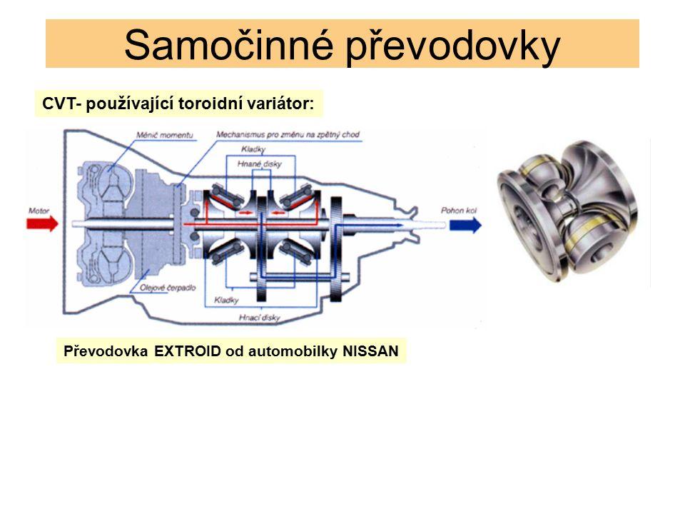 Samočinné převodovky CVT- používající toroidní variátor: Převodovka EXTROID od automobilky NISSAN