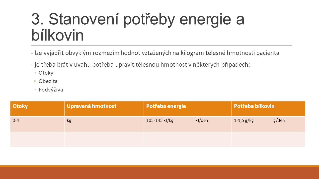 3. Stanovení potřeby energie a bílkovin - lze vyjádřit obvyklým rozmezím hodnot vztažených na kilogram tělesné hmotnosti pacienta - je třeba brát v úv