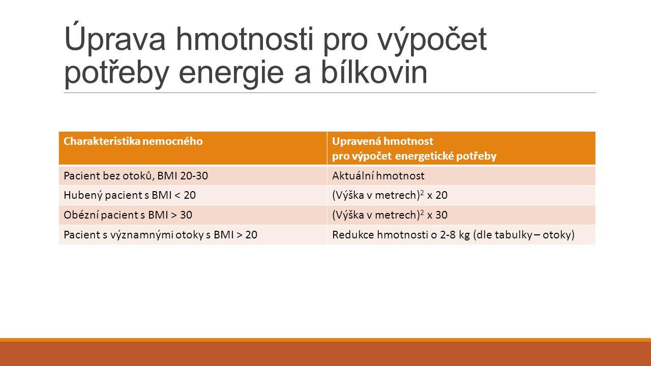 Úprava hmotnosti pro výpočet potřeby energie a bílkovin Charakteristika nemocnéhoUpravená hmotnost pro výpočet energetické potřeby Pacient bez otoků, BMI 20-30Aktuální hmotnost Hubený pacient s BMI < 20(Výška v metrech) 2 x 20 Obézní pacient s BMI > 30(Výška v metrech) 2 x 30 Pacient s významnými otoky s BMI > 20Redukce hmotnosti o 2-8 kg (dle tabulky – otoky)