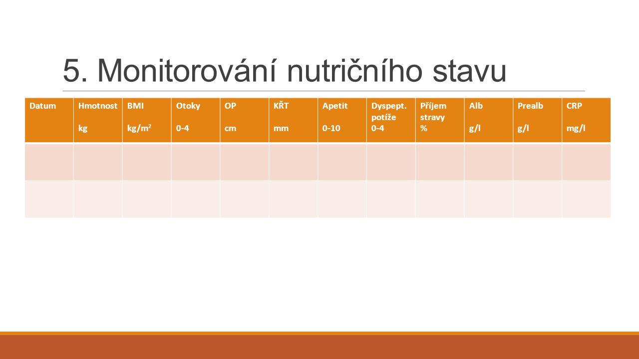5. Monitorování nutričního stavu DatumHmotnost kg BMI kg/m 2 Otoky 0-4 OP cm KŘT mm Apetit 0-10 Dyspept. potíže 0-4 Příjem stravy % Alb g/l Prealb g/l