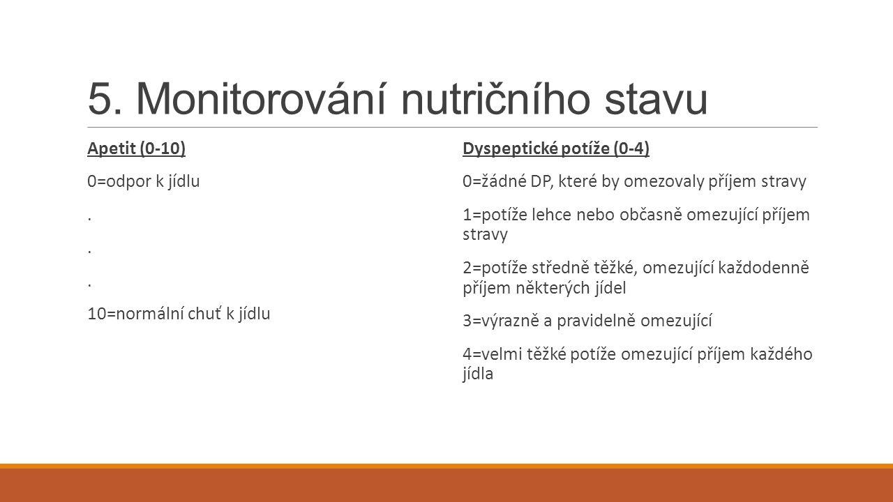 5. Monitorování nutričního stavu Apetit (0-10) 0=odpor k jídlu.