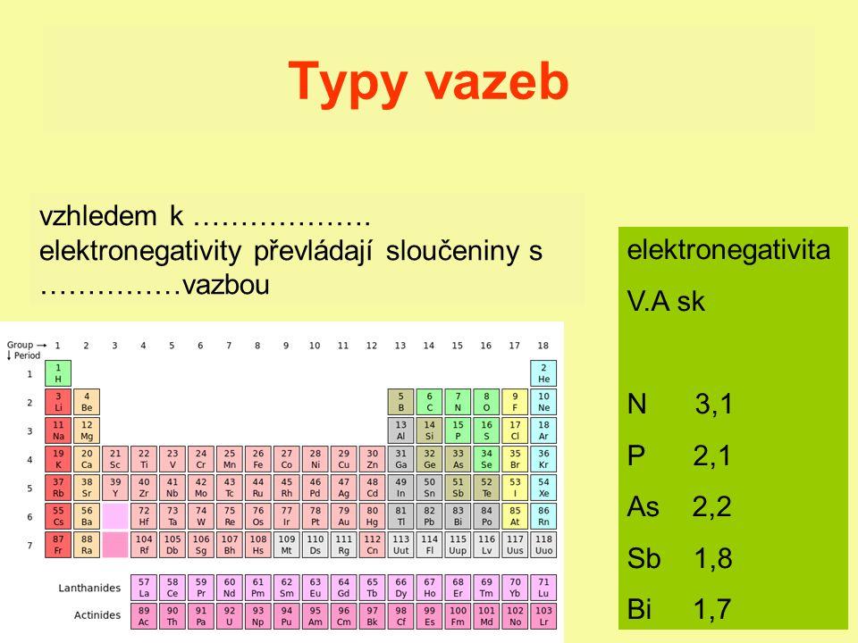 Typy vazeb vzhledem k ……………….