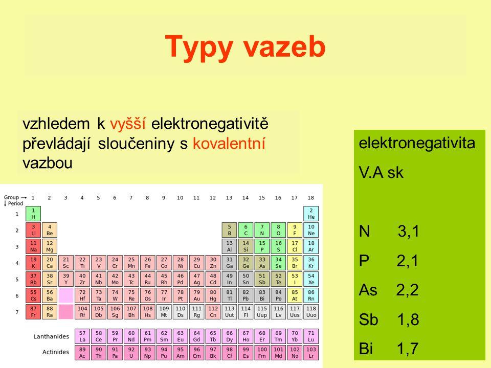 Typy vazeb vzhledem k vyšší elektronegativitě převládají sloučeniny s kovalentní vazbou elektronegativita V.A sk N 3,1 P 2,1 As 2,2 Sb 1,8 Bi 1,7