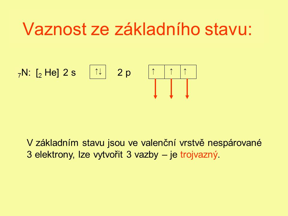 Vaznost ze základního stavu: 2 s2 p 7 N: ↑↓↑↑↑ [2 He][2 He] V základním stavu jsou ve valenční vrstvě nespárované 3 elektrony, lze vytvořit 3 vazby – je trojvazný.