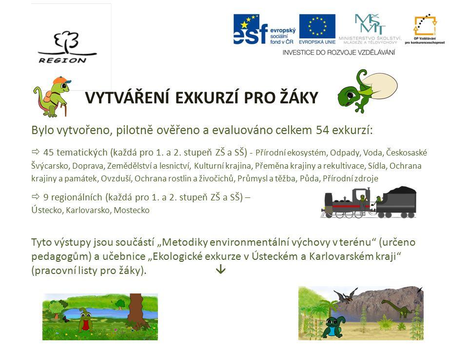 Bylo vytvořeno, pilotně ověřeno a evaluováno celkem 54 exkurzí:  45 tematických (každá pro 1. a 2. stupeň ZŠ a SŠ) - Přírodní ekosystém, Odpady, Voda