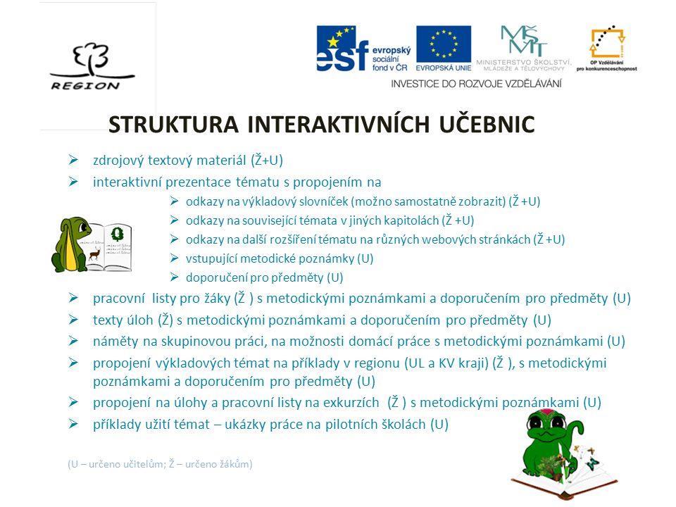 STRUKTURA INTERAKTIVNÍCH UČEBNIC  zdrojový textový materiál (Ž+U)  interaktivní prezentace tématu s propojením na  odkazy na výkladový slovníček (m