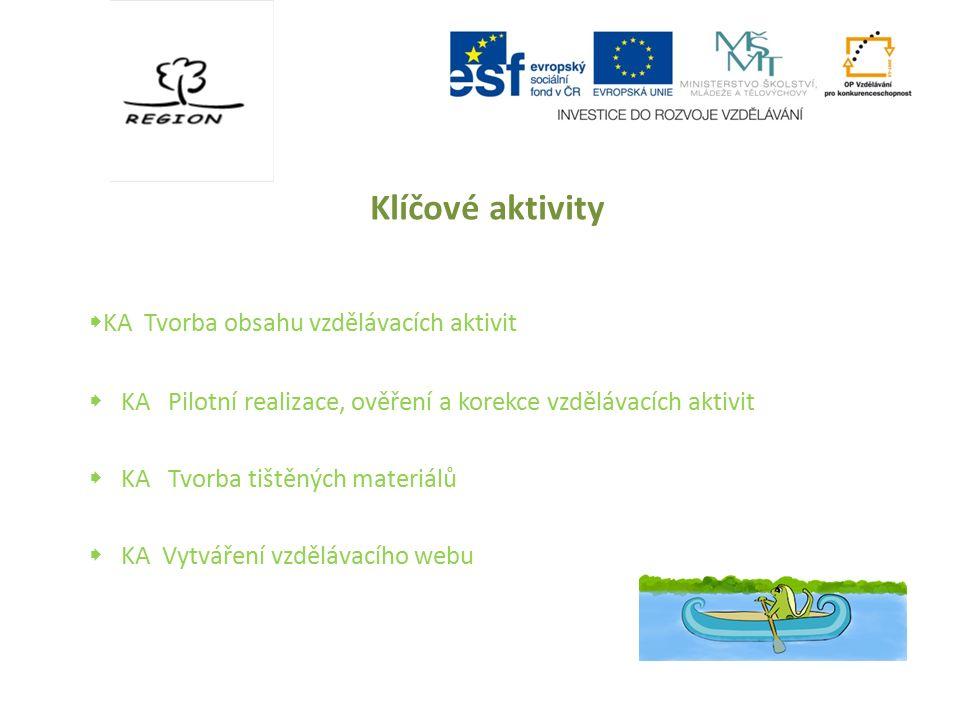 Klíčové aktivity  KA Tvorba obsahu vzdělávacích aktivit  KA Pilotní realizace, ověření a korekce vzdělávacích aktivit  KA Tvorba tištěných materiál