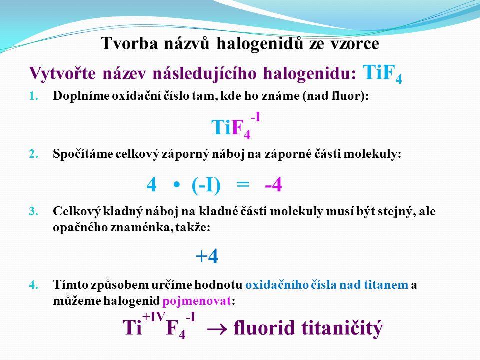 Doplňte vzorce následujících halogenidů: chlorid uhličitý jodid hlinitý bromid železitý fluorid vanadičný chlorid wolframový bromid osmičelý jodid rhenistý fluorid hořečnatý  CCl 4  AlI 3  FeBr 3  VF 5  WCl 6  OsBr 8  ReI 7  MgF 2