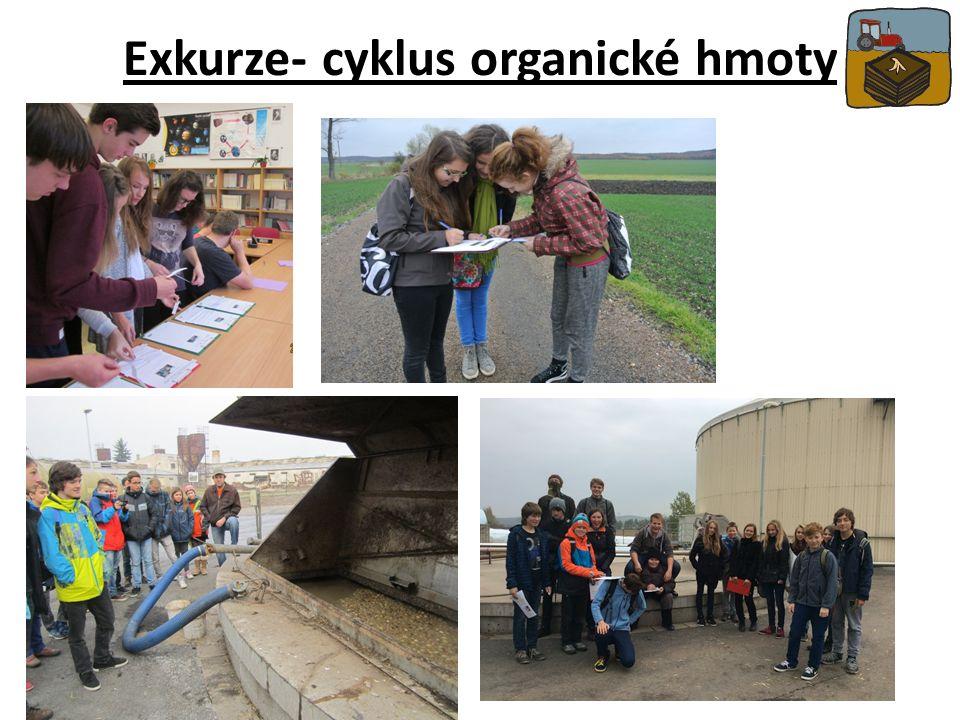 Exkurze- cyklus organické hmoty