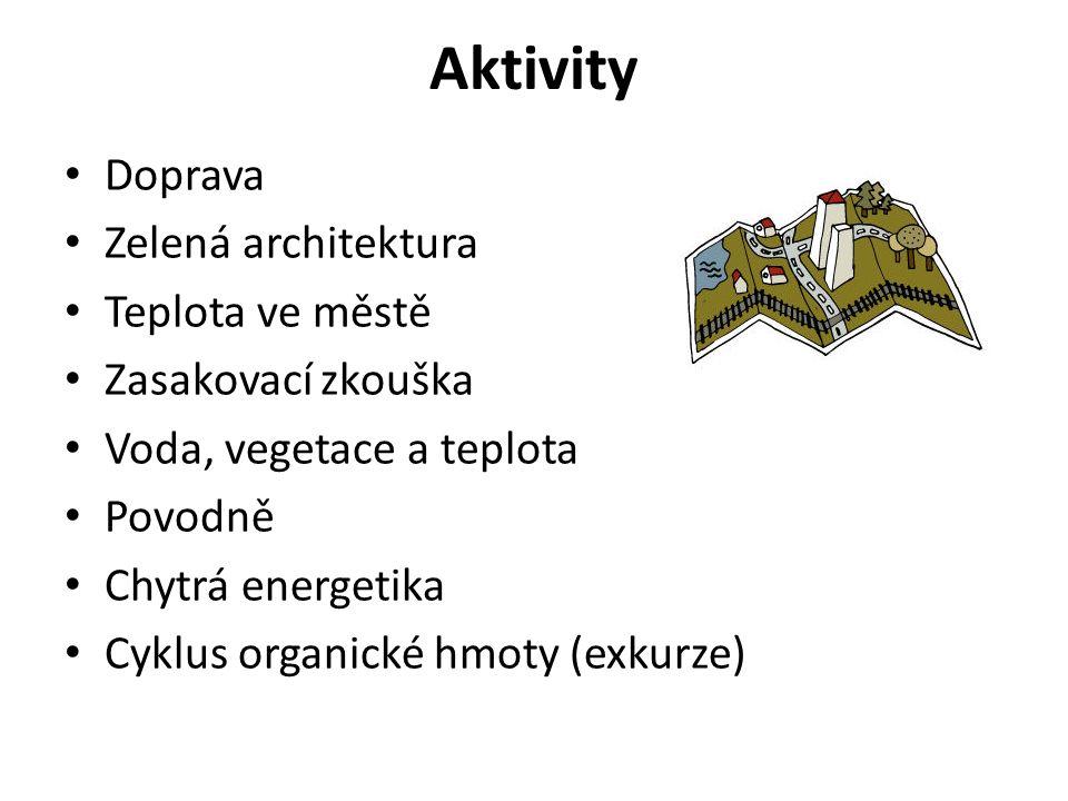 Aktivity Doprava Zelená architektura Teplota ve městě Zasakovací zkouška Voda, vegetace a teplota Povodně Chytrá energetika Cyklus organické hmoty (exkurze)