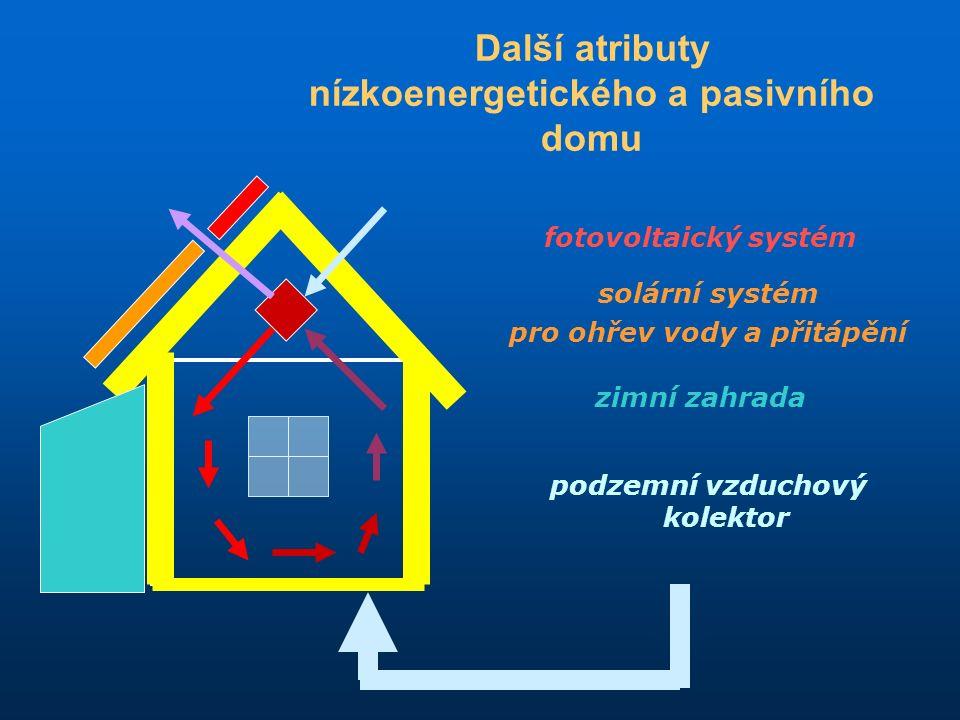 Další atributy nízkoenergetického a pasivního domu solární systém pro ohřev vody a přitápění zimní zahrada podzemní vzduchový kolektor fotovoltaický s
