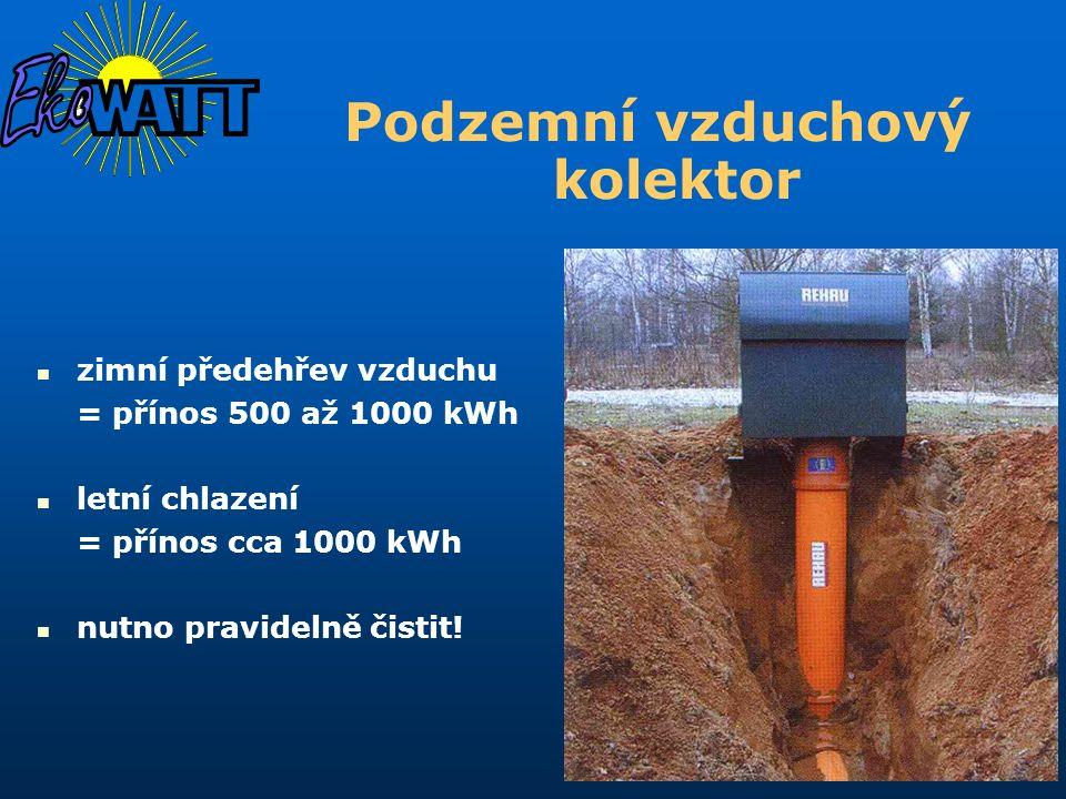 Podzemní vzduchový kolektor zimní předehřev vzduchu = přínos 500 až 1000 kWh letní chlazení = přínos cca 1000 kWh nutno pravidelně čistit!