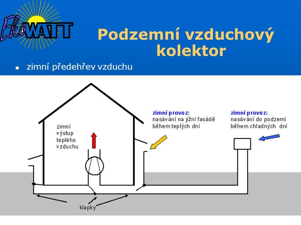 zimní předehřev vzduchu Podzemní vzduchový kolektor