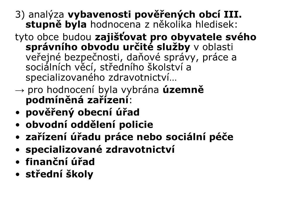 3) analýza vybavenosti pověřených obcí III.