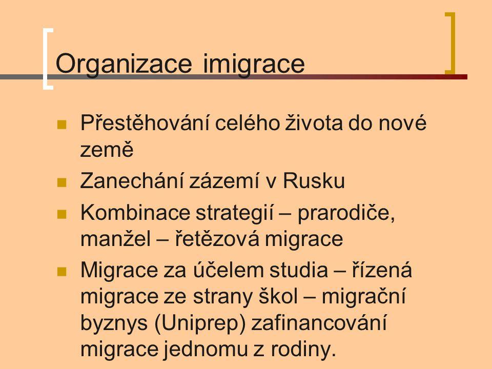 Organizace imigrace Přestěhování celého života do nové země Zanechání zázemí v Rusku Kombinace strategií – prarodiče, manžel – řetězová migrace Migrace za účelem studia – řízená migrace ze strany škol – migrační byznys (Uniprep) zafinancování migrace jednomu z rodiny.