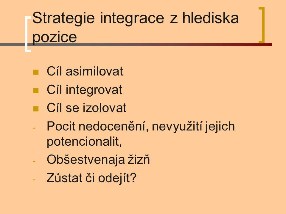 Strategie integrace z hlediska pozice Cíl asimilovat Cíl integrovat Cíl se izolovat - Pocit nedocenění, nevyužití jejich potencionalit, - Obšestvenaja žizň - Zůstat či odejít