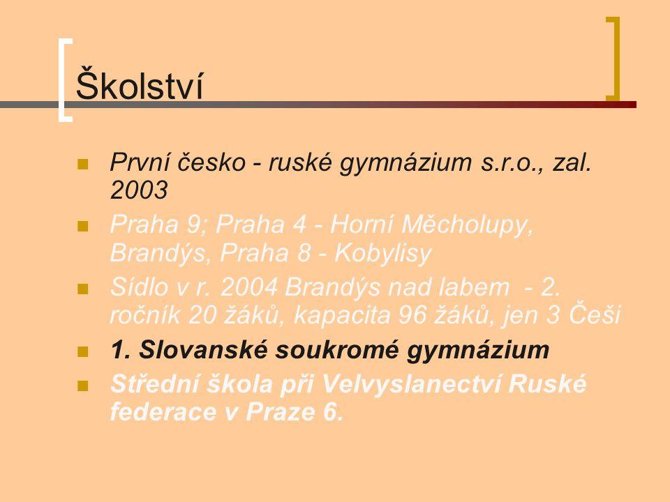 Školství První česko - ruské gymnázium s.r.o., zal. 2003 Praha 9; Praha 4 - Horní Měcholupy, Brandýs, Praha 8 - Kobylisy Sídlo v r. 2004 Brandýs nad l