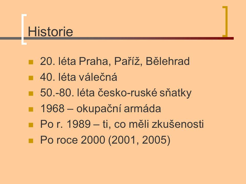 Historie 20. léta Praha, Paříž, Bělehrad 40. léta válečná 50.-80. léta česko-ruské sňatky 1968 – okupační armáda Po r. 1989 – ti, co měli zkušenosti P