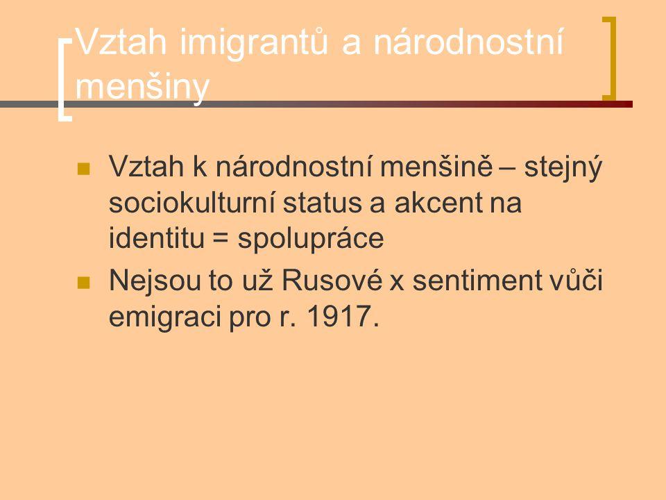Vztah imigrantů a národnostní menšiny Vztah k národnostní menšině – stejný sociokulturní status a akcent na identitu = spolupráce Nejsou to už Rusové