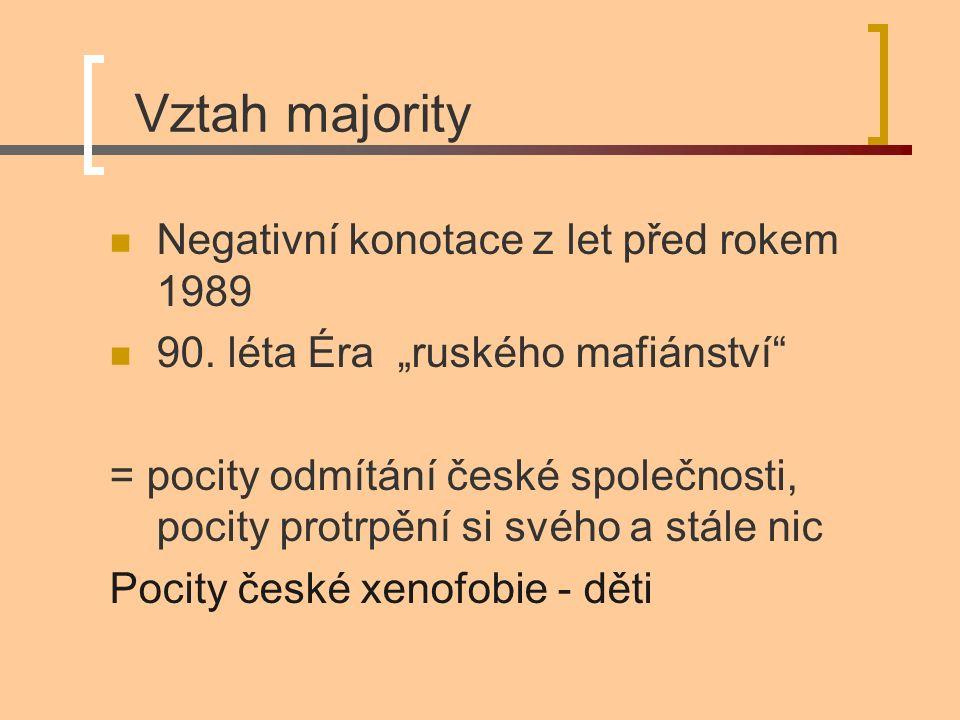"""Vztah majority Negativní konotace z let před rokem 1989 90. léta Éra """"ruského mafiánství"""" = pocity odmítání české společnosti, pocity protrpění si své"""