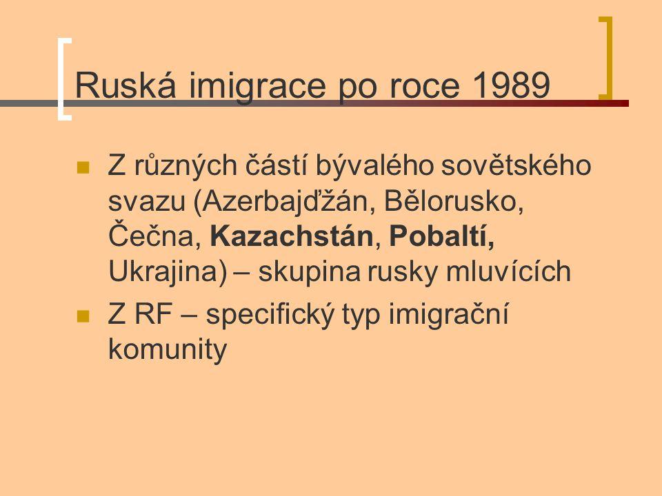 Ruská imigrace po roce 1989 Z různých částí bývalého sovětského svazu (Azerbajďžán, Bělorusko, Čečna, Kazachstán, Pobaltí, Ukrajina) – skupina rusky mluvících Z RF – specifický typ imigrační komunity