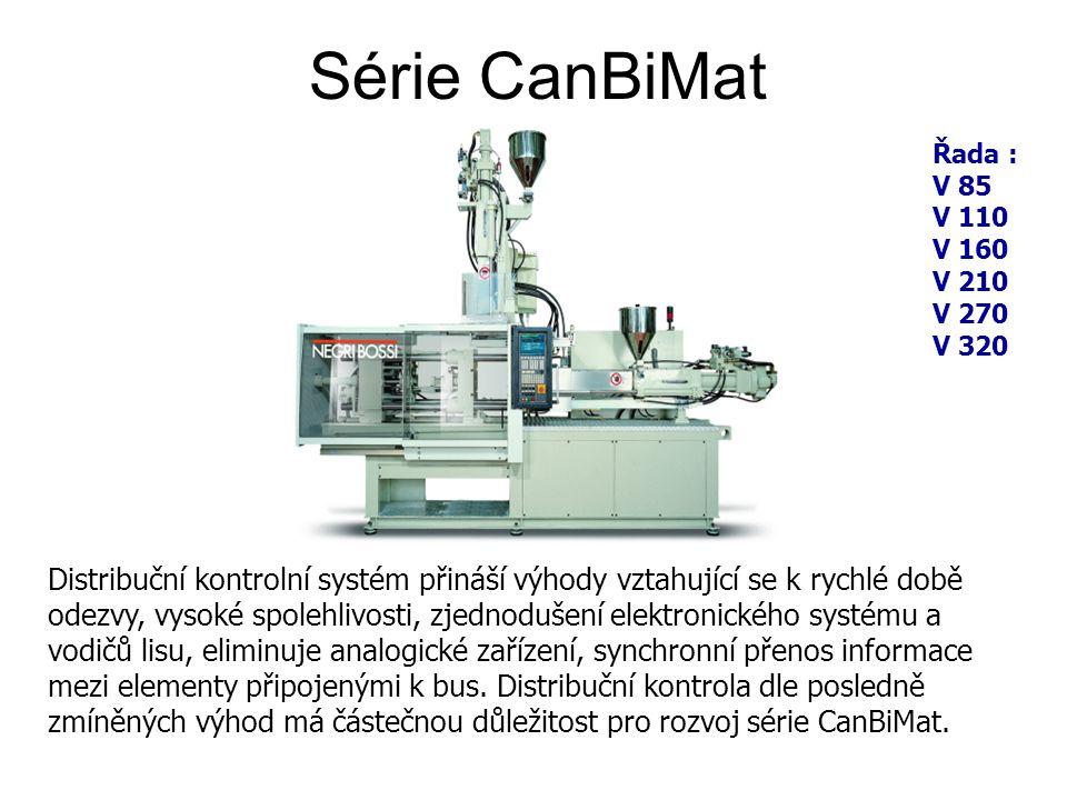 Série CanBiMat Distribuční kontrolní systém přináší výhody vztahující se k rychlé době odezvy, vysoké spolehlivosti, zjednodušení elektronického systému a vodičů lisu, eliminuje analogické zařízení, synchronní přenos informace mezi elementy připojenými k bus.