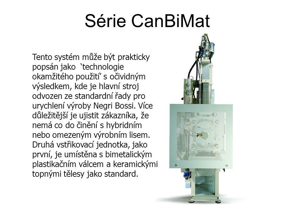 Série CanBiMat Tento systém může být prakticky popsán jako 'technologie okamžitého použití' s očividným výsledkem, kde je hlavní stroj odvozen ze standardní řady pro urychlení výroby Negri Bossi.
