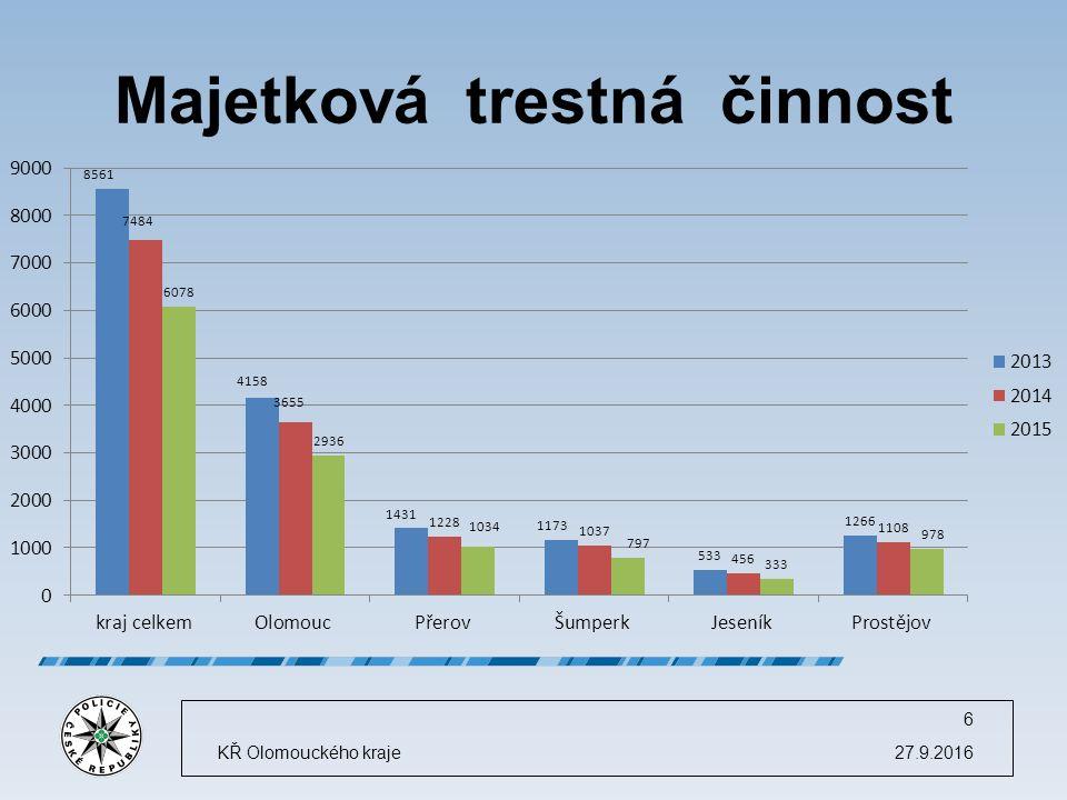 Majetková trestná činnost 27.9.2016KŘ Olomouckého kraje 6