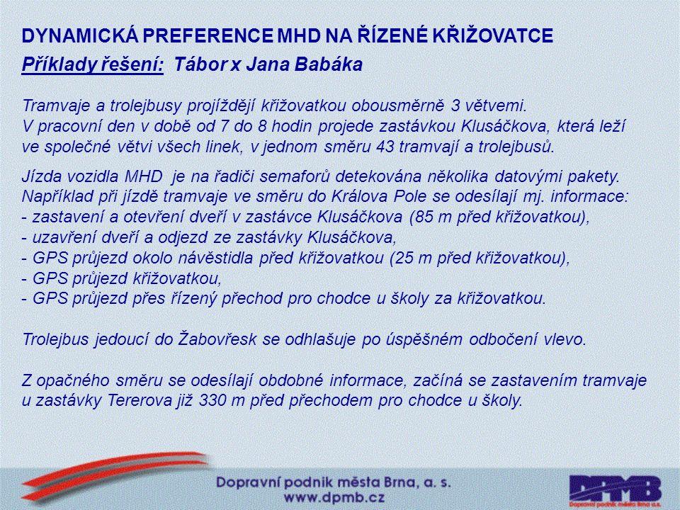 Výpis dat na řadiči: Moravské náměstí Preference linky 11 před linkou 7: Linka 11 přijela později ale odjíždí dříve.